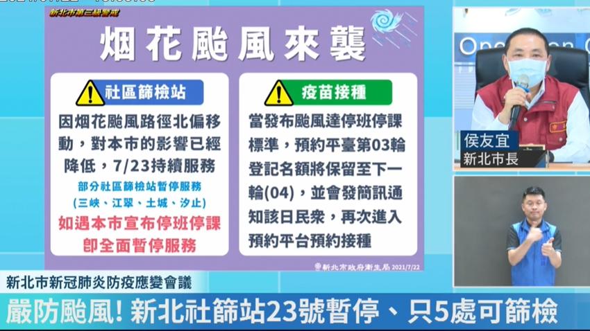 烟花颱風襲台!新北市宣布達停班停課標準 社區篩檢站、疫苗接種將全面暫停