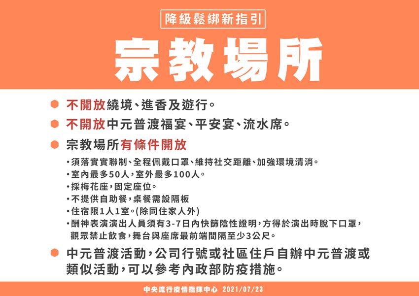 中元普渡可祭拜 但不開放普渡福宴、進香遶境活動