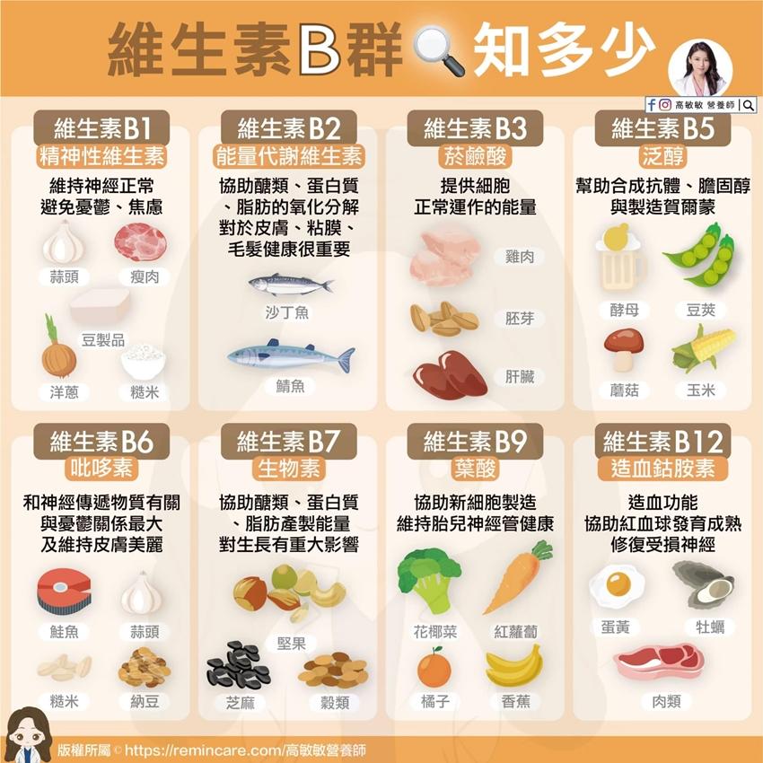 吃對食物補充B群!營養師點名「高B群食物」 多吃堅果、麥片、豆製品、花椰菜