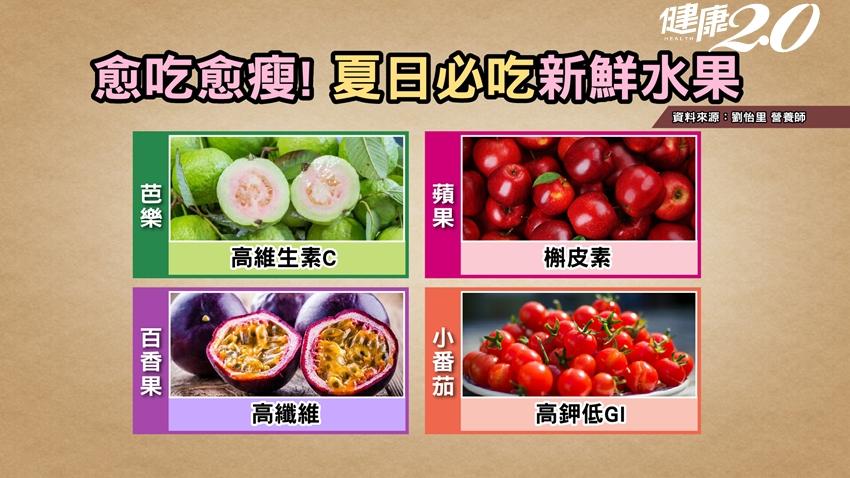 夏天減重4水果效果好!營養師大推「第1名」膳食纖維高又消水腫