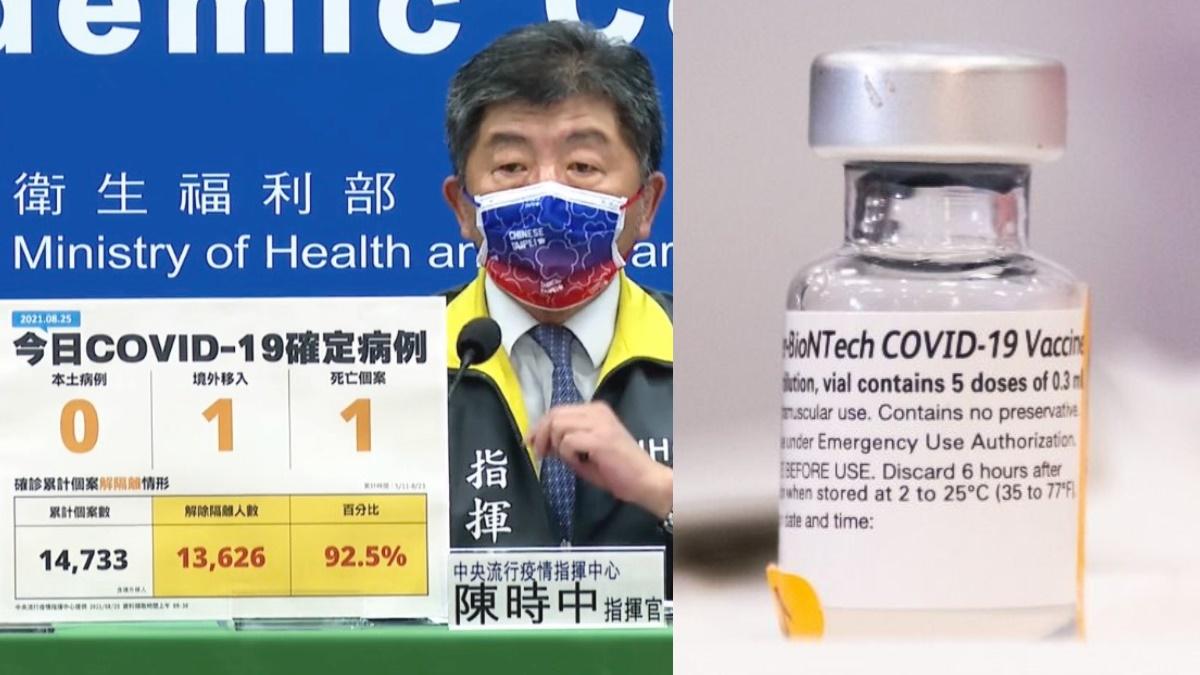 本土「+0」久等了!「BNT疫苗」有望8月底首批先抵台,11月前共有750萬劑分批到