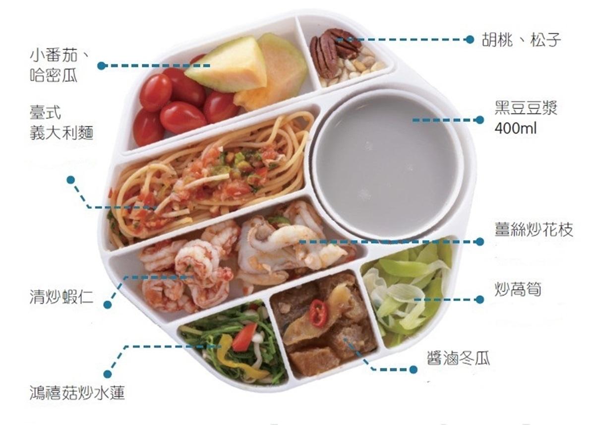 1個月減4公斤!168斷食法搭「六角餐盤」更易瘦,5款食譜輕鬆配(得獎名單已公布)