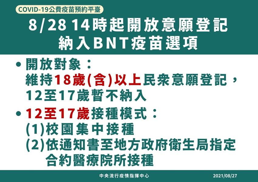 第七輪AZ施打對象出爐,29歲以上可打 8/29起預約、9/3開打 學生打BNT二接種方案