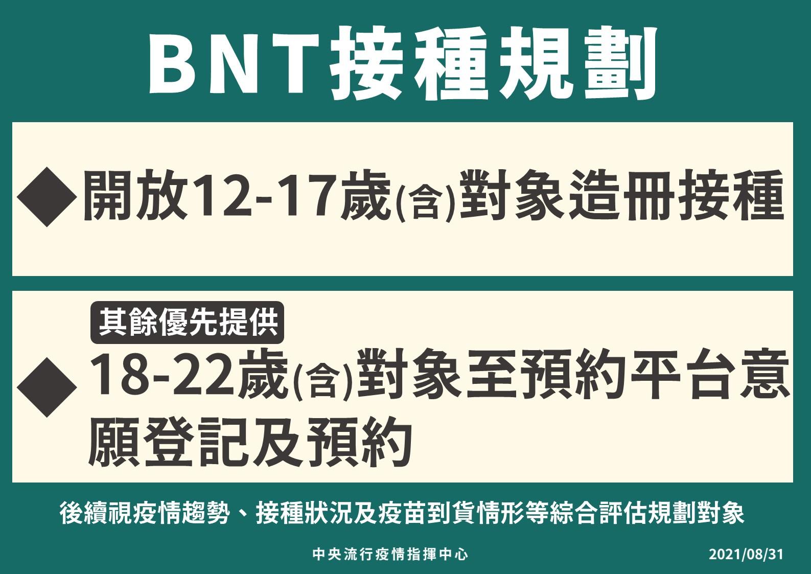 「首批BNT疫苗」明早抵台!第2批有望1週內跟著到,9月中開始施打