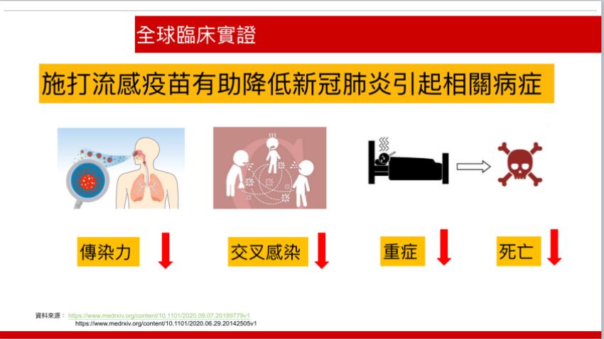 小感冒可以降低新冠肺炎感染率?專家強調這做法只花1分鐘預防更有效