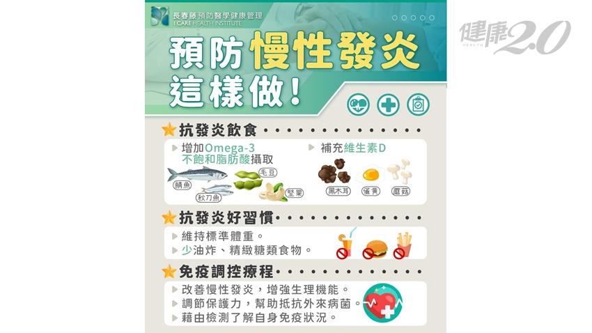 經常痠痛又睡不好?小心慢性發炎!醫師盤點5大症狀,4個預防方法