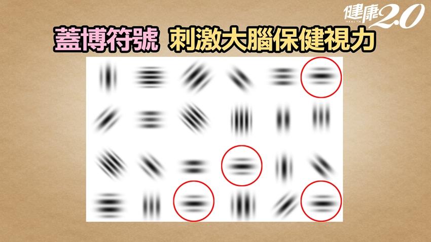 看「符號」也能護眼?每天3分鐘看「蓋博符號」,訓練大腦拯救視力