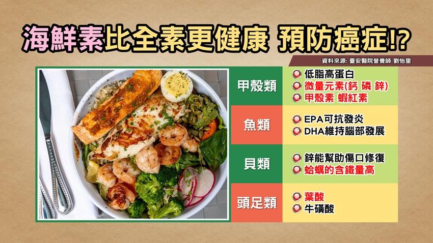 這個食物吃1個就減壽36分鐘 每天10%熱量改吃這些食物,增壽還能防癌