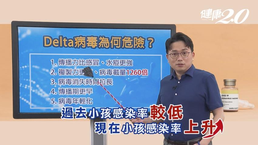 原來Delta病毒一人可傳染八!疫苗對它的效力如何?江坤俊醫師這樣說