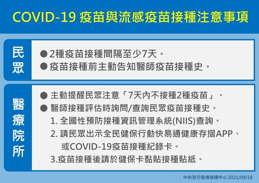 本土+0!陳時中公布BNT、高端疫苗新一波接種時間 10/1起開打流感疫苗