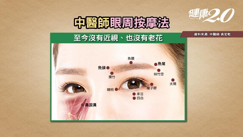 年紀大眼瞼下垂怎麼辦?中醫師親授日常10大穴位按摩法顧眼睛