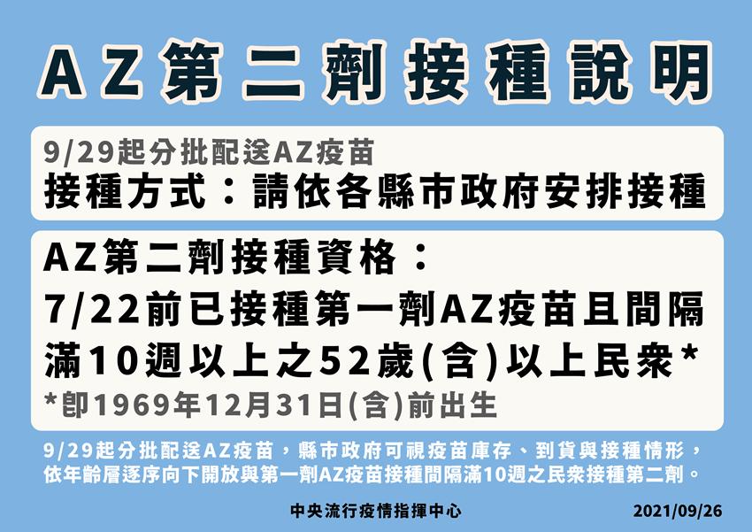 9/29起配送AZ疫苗至各縣市政府,接種資格出爐!公費流感疫苗10/1開打