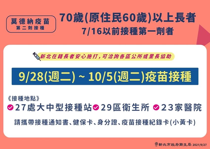 新北3天零確診!中央宣布10/5開放KTV、網咖 是否跟進侯友宜說話了