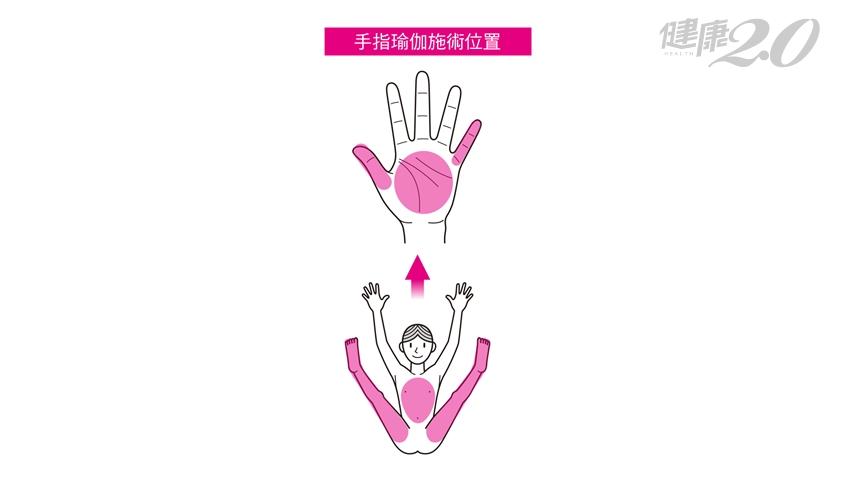 長時間走路雙腳痠痛、膝蓋疼痛?「手指瑜伽」啟動自癒力 有效舒緩疼痛