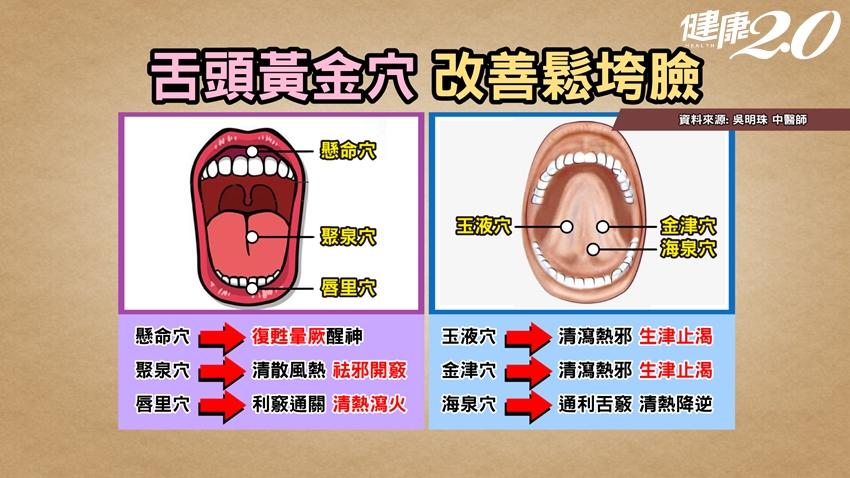 是否長壽「看臉」就知道!吳明珠傳授臉部抗老祕訣:刮痧+舌頭運動