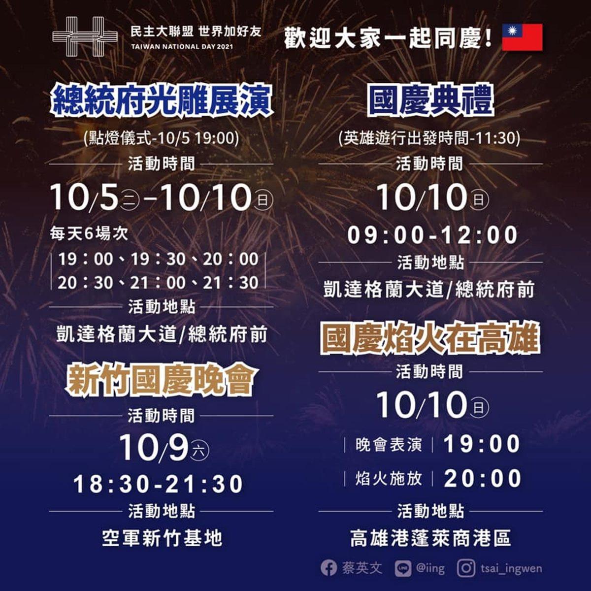 超萌總統府光雕秀!台灣黑熊、Q版行業人物可看,每天6場次打卡必拍