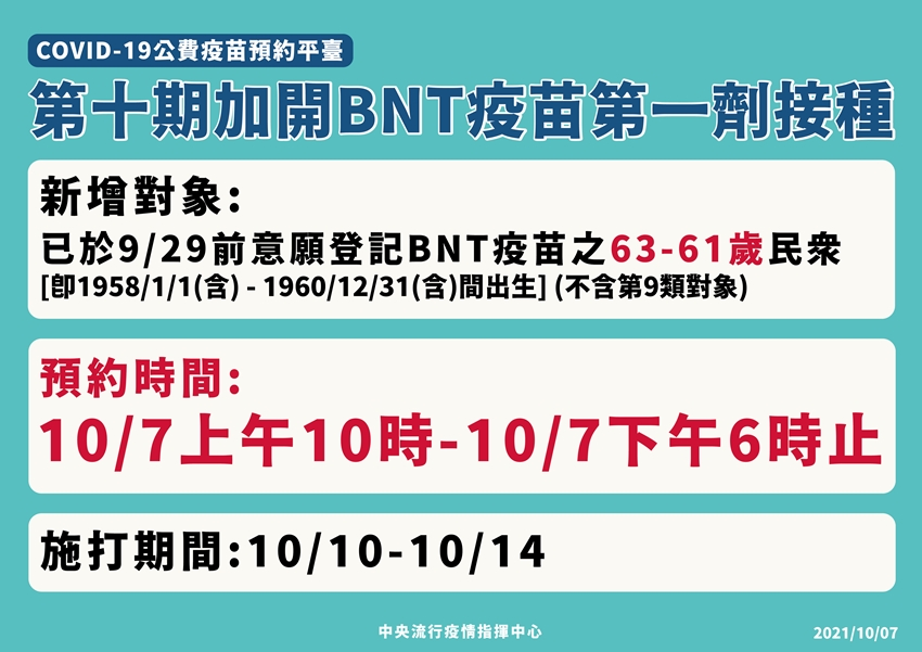 本土連8天+0!88.92萬劑BNT疫苗來了 陳時中鬆口:莫德納疫苗明日來