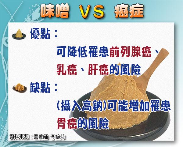 2/21《「酵」一下的國寶食物~天貝、味噌》重點回顧
