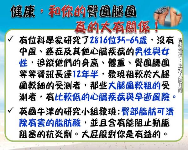 5/8《臀腿肌肉愈結實,全身器官更年輕?》重點回顧