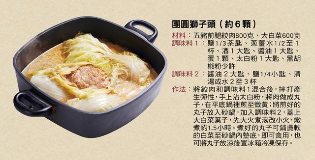 名人家傳菜②|烹飪名師程安琪 團團圓圓獅子頭