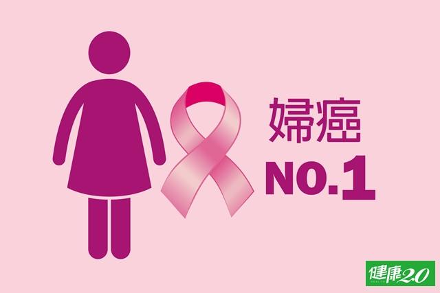 乳癌術前輔助治療 可以不必當「少奶奶」