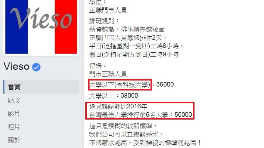 翻攝/Vieso臉書 科大算大學以下? 服飾店徵人公告又惹議