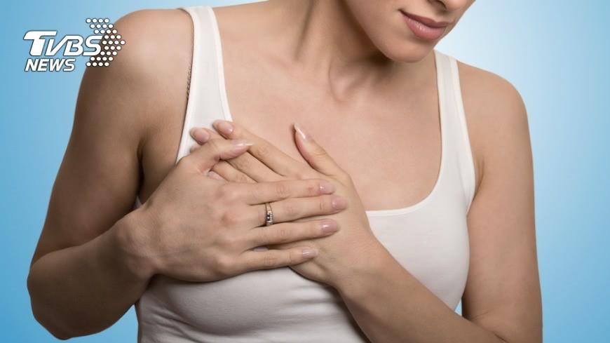 示意圖/TVBS 治療乳癌新方向 中研院找到關鍵