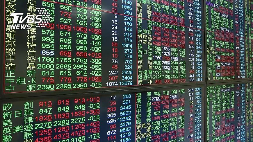 圖/TVBS 台股9月以來波動劇 投信看好個股表現