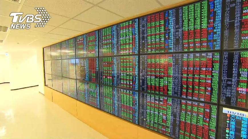 圖/TVBS 台股萬點行情 8月CCI投資股票指標創2年高