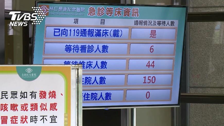 圖/TVBS 長庚人力不足 李進勇:管理階層應正視