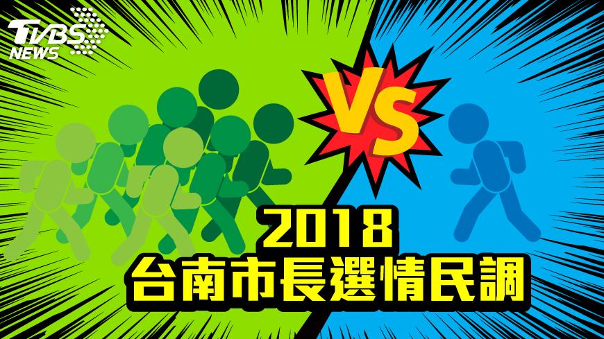 圖/TVBS 民調/2018台南市長選情 綠7人選皆領先