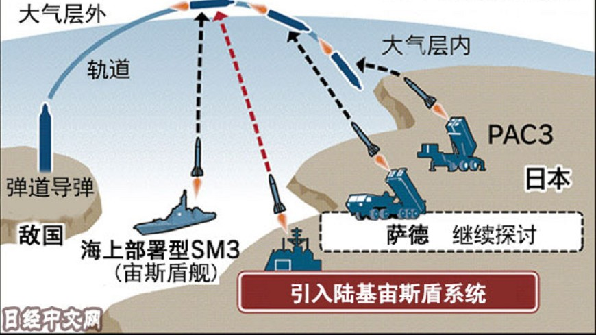 日媒:防衛省決定導入陸基神盾 編設計費
