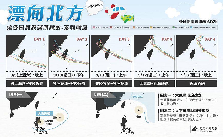 圖/《天氣即時預報》臉書