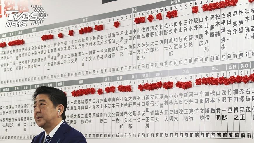 圖/達志影像美聯社 安倍大勝 矢言堅決對付北韓