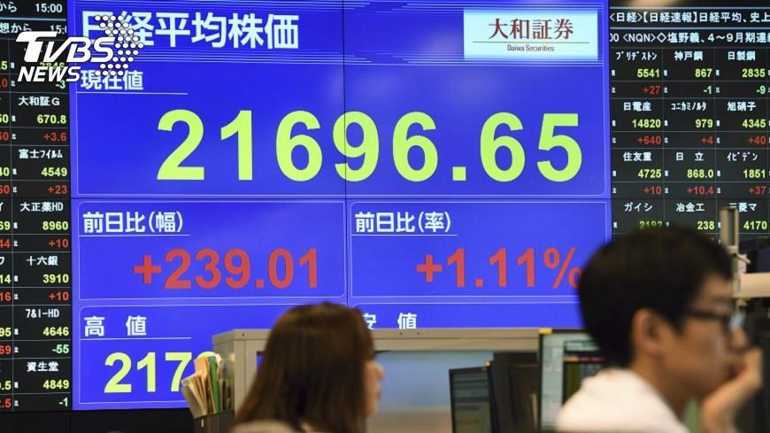 圖/達志影像美聯社 日經指數連15漲 創史上最長漲勢紀錄
