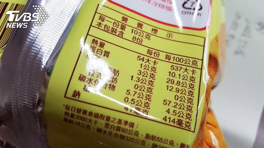 圖/中央社 包裝食品可標英文單位 最快明年上路