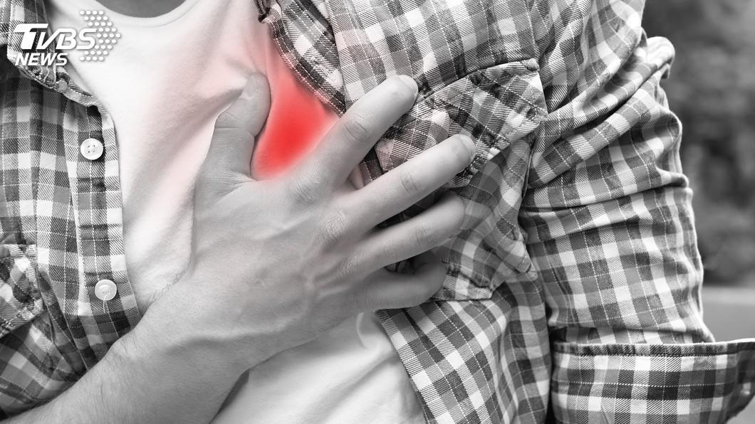 示意圖/TVBS 天冷慎防心肌梗塞、中風發作 冬天護心靠「這4招」