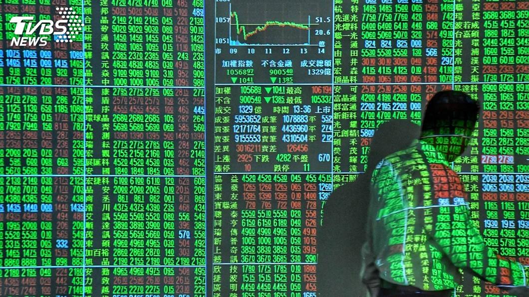 圖/中央社 台股盤中大跌逾660點 跌破9900點