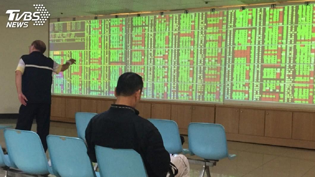 圖/中央社 台股守住11000點 留意2大變數
