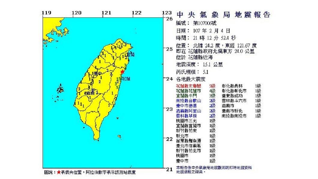 圖/翻攝自中央氣象局 花蓮1日多震!21:12有感地震規模5.1