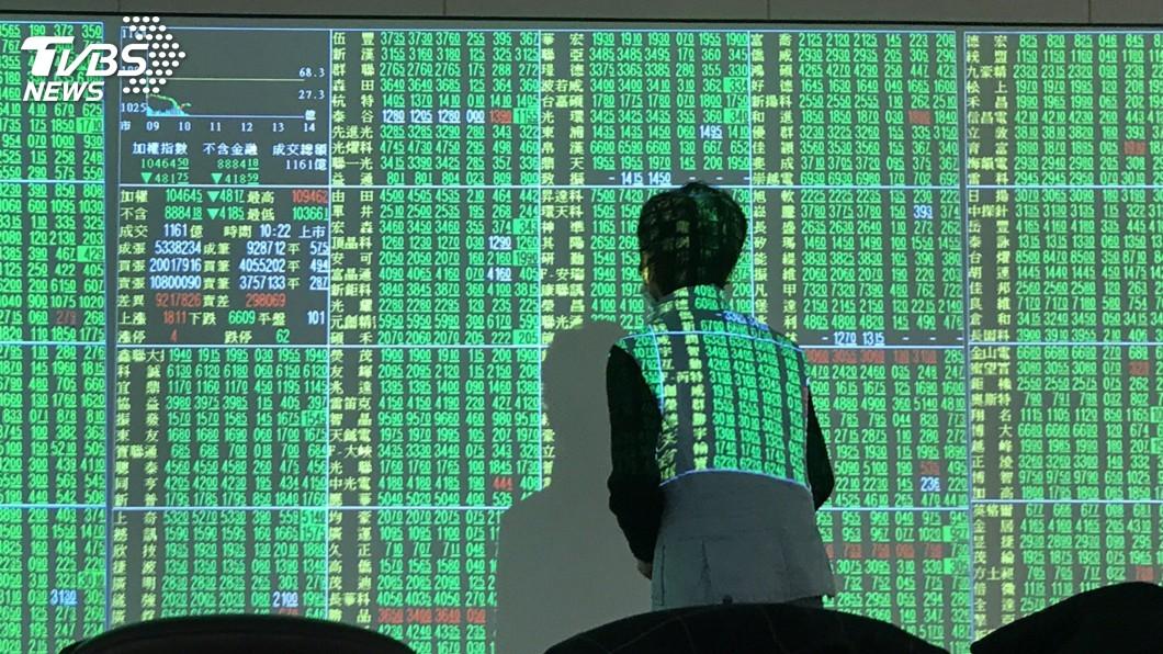 圖/中央社 台股本週重挫 顧立雄:後市看美元與貿易戰