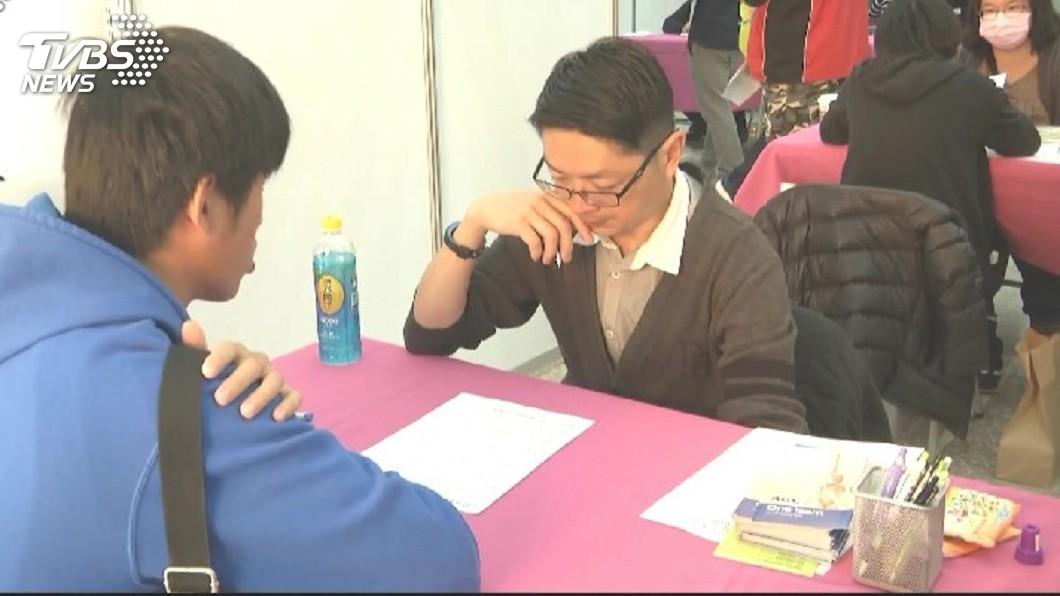 圖/TVBS資料畫面 彰化4場大型就業博覽會 數千職缺求才