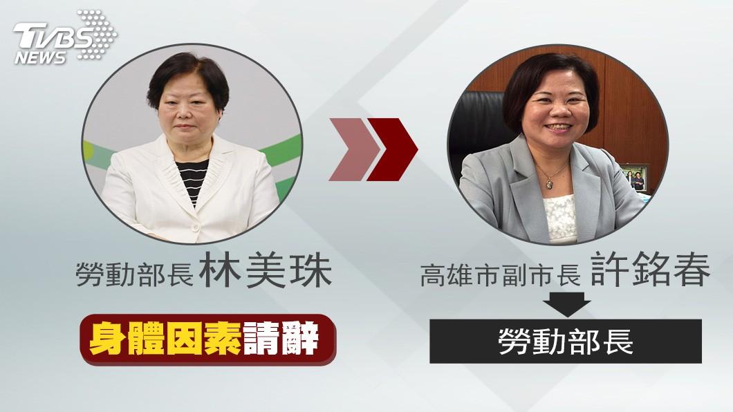 圖/TVBS 內閣改組!勞動部長林美珠請辭 許銘春接任