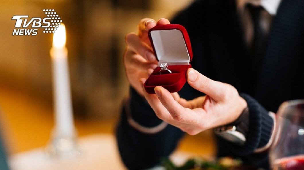 訂婚示意圖/TVBS 幫未婚夫買車當保人 業務竟來電要她「今天快結婚」