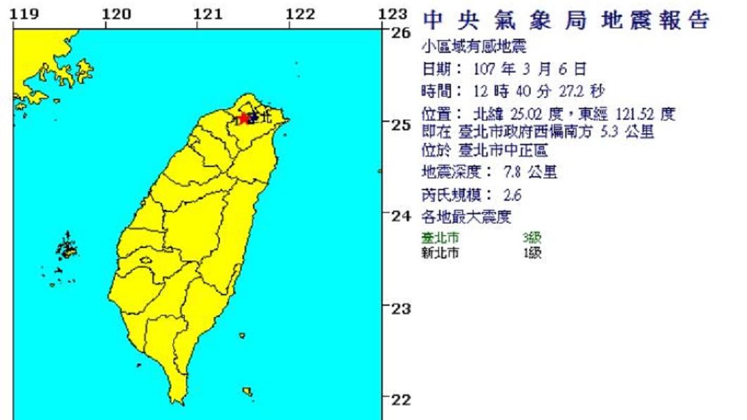 北市6日中午發生小規模地震。圖/中央氣象局 北市6日罕見地震!震央在「中正區」 氣象局解答了