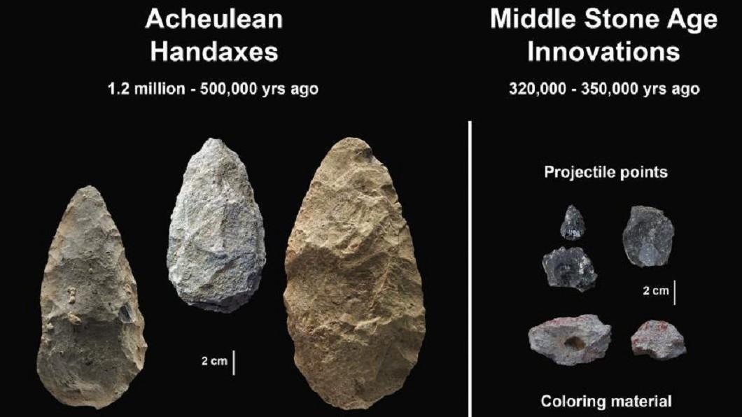 考古發現 阿舍利和索尼恩兩文化可能接續