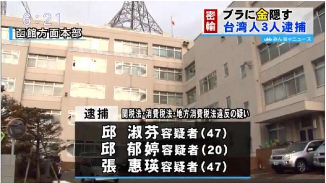 日本北海道警方也公布這3名台灣女子的身分。(圖/翻攝自YouTube)