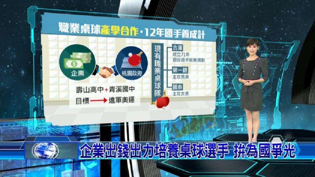 圖/TVBS 企業出錢出力培養桌球選手 拚為國爭光