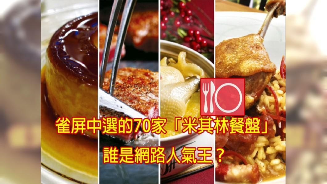 圖/網路溫度計 70家「米其林餐盤」讓人眼花撩亂?看看是誰人氣最高!