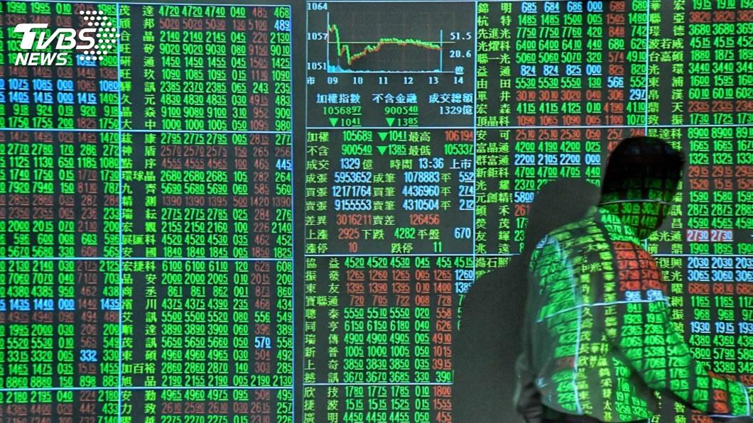 圖/中央社 美股連3黑 台股能否收復5日線為觀察重點